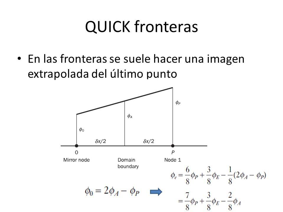 QUICK fronteras En las fronteras se suele hacer una imagen extrapolada del último punto