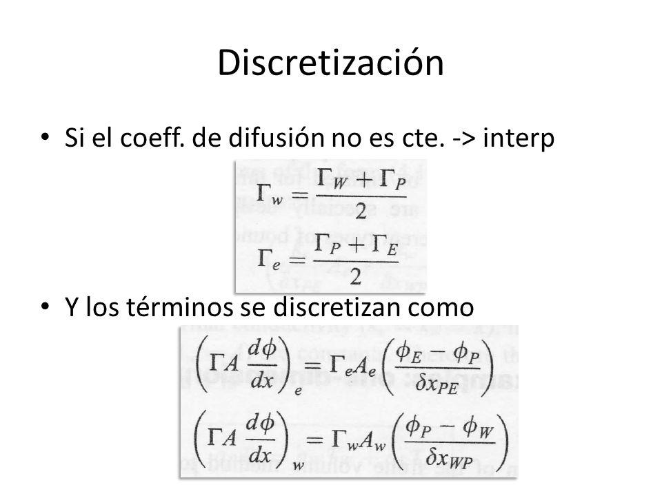 Discretización Si el coeff. de difusión no es cte. -> interp Y los términos se discretizan como