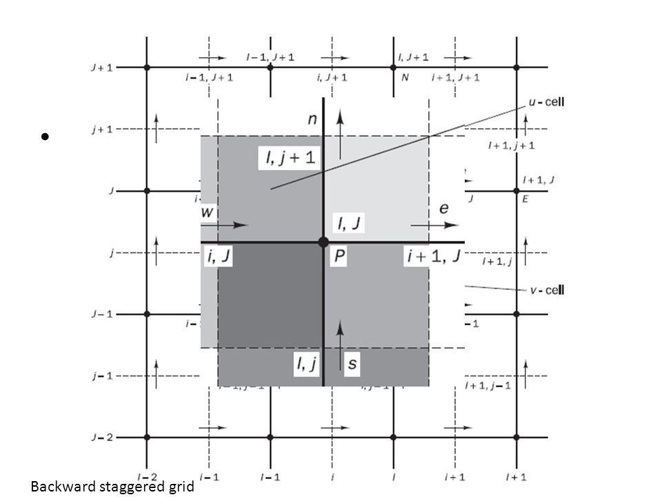 Staggered grid Vel. y presión en el mismo punto no tiene sentido. Backward staggered grid