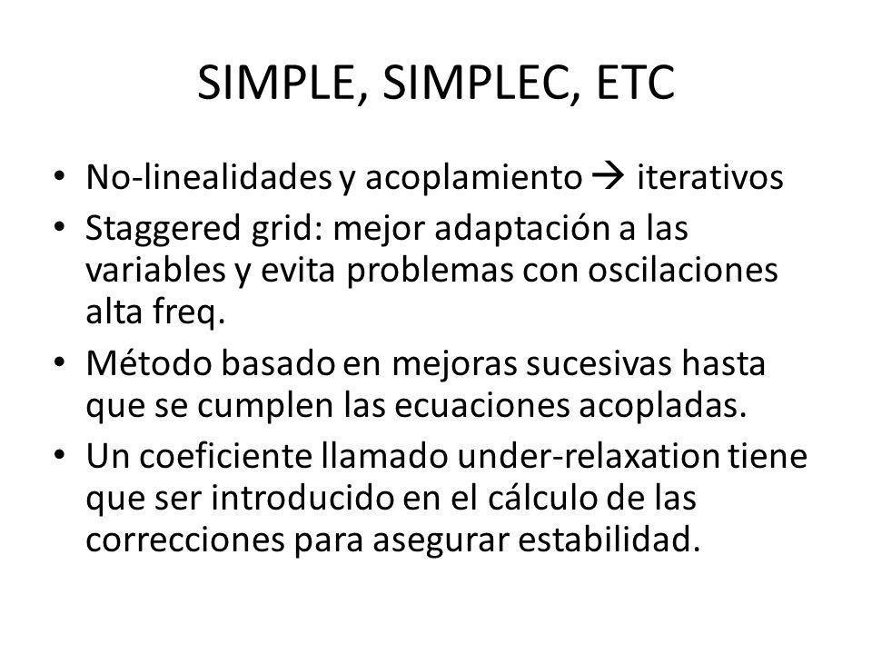 SIMPLE, SIMPLEC, ETC No-linealidades y acoplamiento iterativos Staggered grid: mejor adaptación a las variables y evita problemas con oscilaciones alt