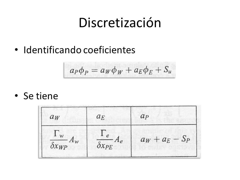 Ejemplo 2 Malla y discretización Se trata la fuente con un promedio