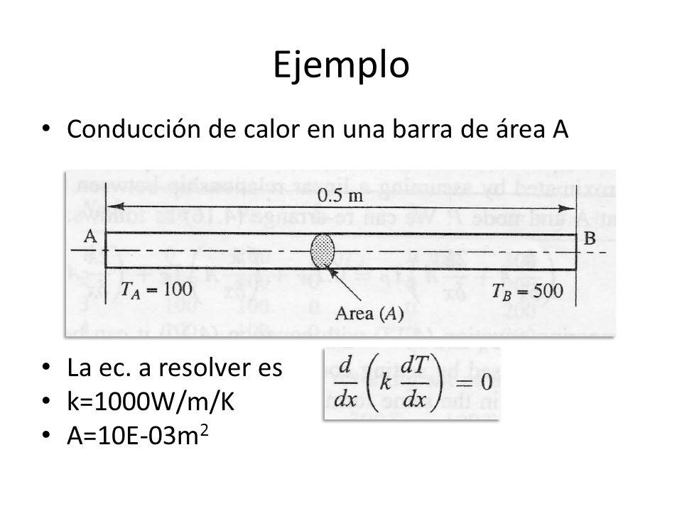 Ejemplo Conducción de calor en una barra de área A La ec. a resolver es k=1000W/m/K A=10E-03m 2