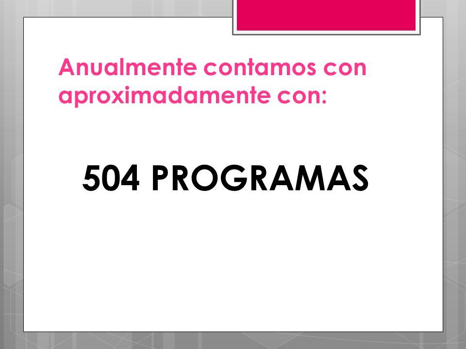 Anualmente contamos con aproximadamente con: 504 PROGRAMAS