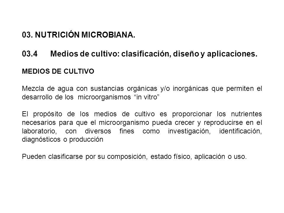 03. NUTRICIÓN MICROBIANA. 03.4Medios de cultivo: clasificación, diseño y aplicaciones. MEDIOS DE CULTIVO Mezcla de agua con sustancias orgánicas y/o i