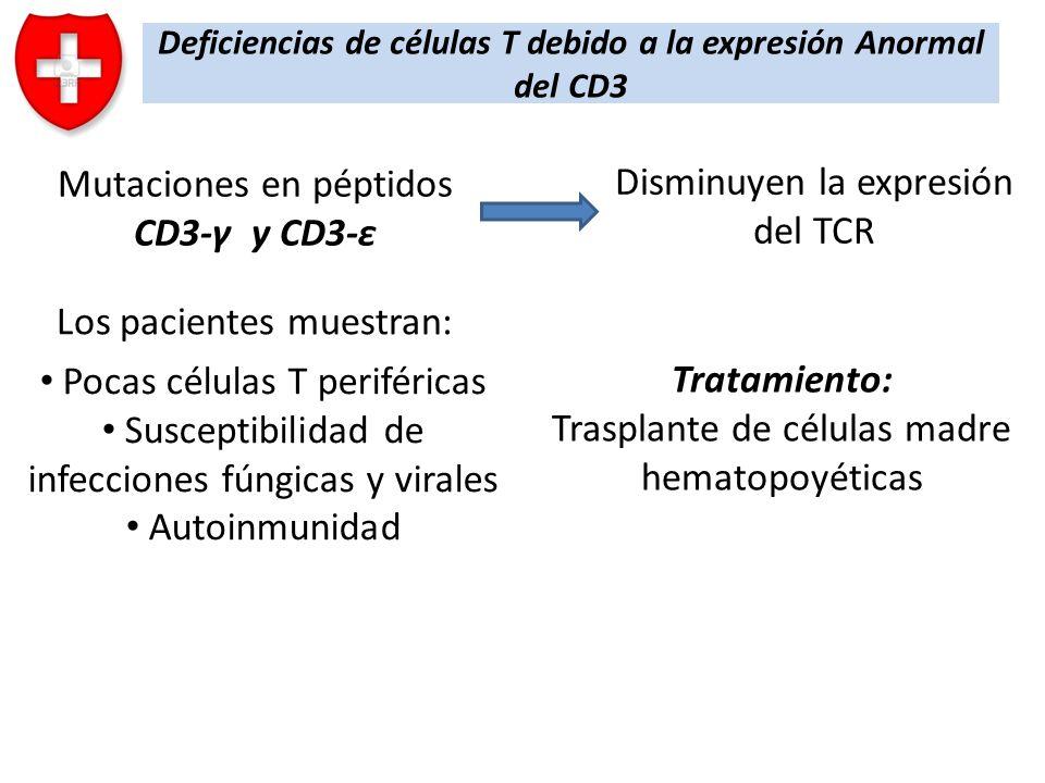 Deficiencias de células T debido a la expresión Anormal del CD3 Mutaciones en péptidos CD3-γ y CD3-ε Disminuyen la expresión del TCR Los pacientes mue
