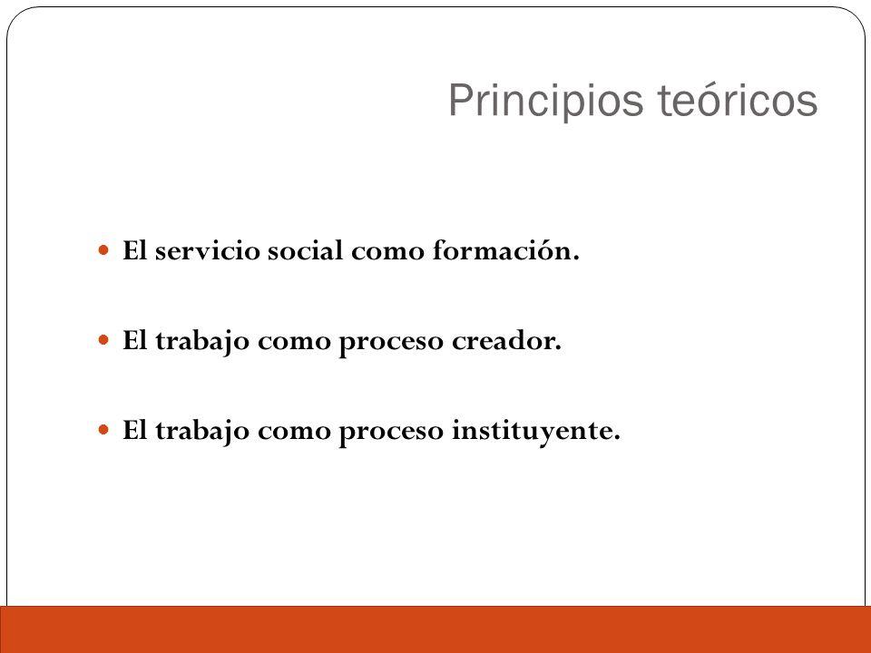 Principios teóricos El servicio social como formación. El trabajo como proceso creador. El trabajo como proceso instituyente.