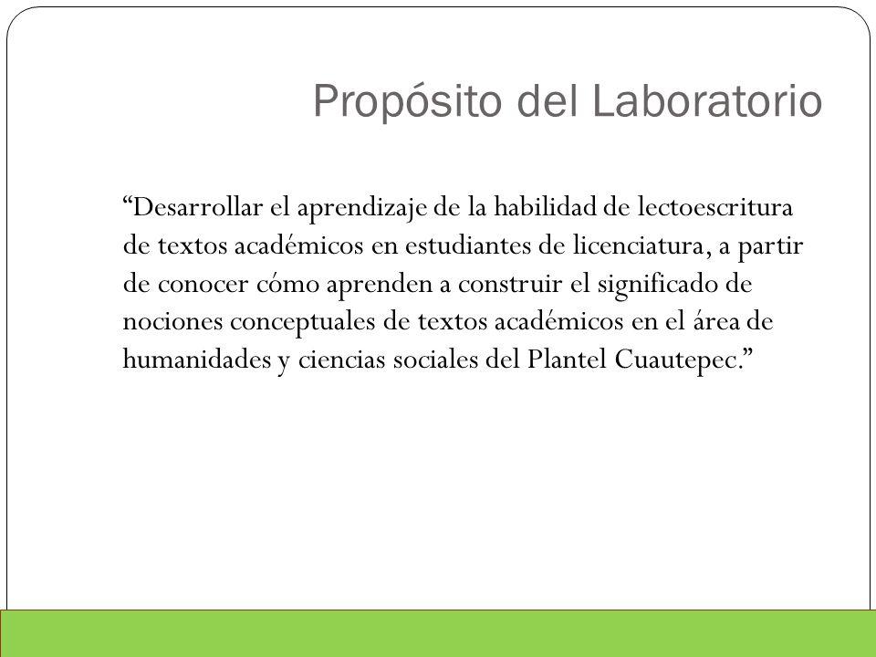 Propósito del Laboratorio Desarrollar el aprendizaje de la habilidad de lectoescritura de textos académicos en estudiantes de licenciatura, a partir d