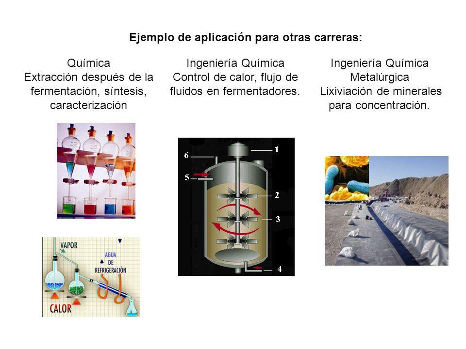 Ejemplo de aplicación para otras carreras: Química Extracción después de la fermentación, síntesis, caracterización Ingeniería Química Control de calo