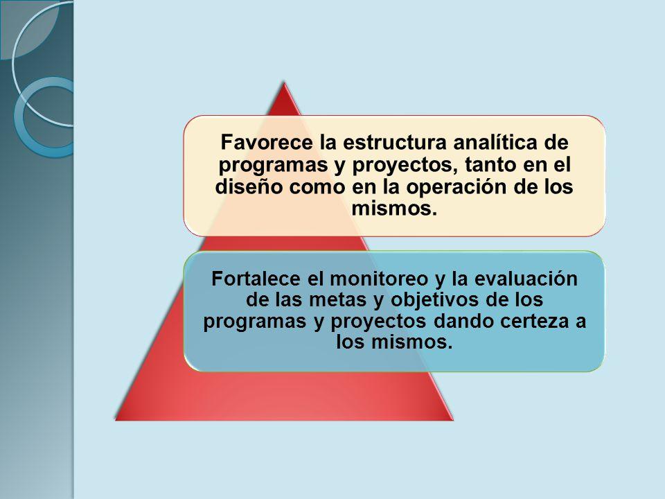 Favorece la estructura analítica de programas y proyectos, tanto en el diseño como en la operación de los mismos. Fortalece el monitoreo y la evaluaci