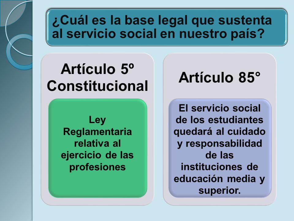 ¿Cuál es la base legal que sustenta al servicio social en nuestro país? Artículo 5º Constitucional Ley Reglamentaria relativa al ejercicio de las prof