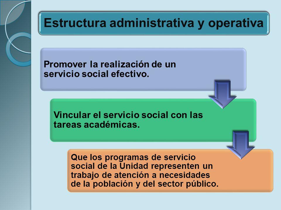 Promover la realización de un servicio social efectivo. Vincular el servicio social con las tareas académicas. Que los programas de servicio social de