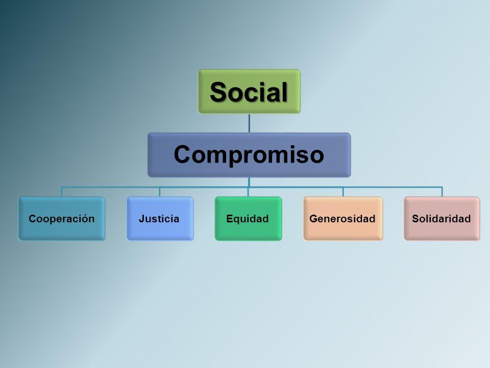 Social Compromiso CooperaciónJusticia Equidad GenerosidadSolidaridad