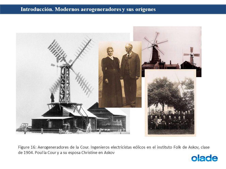 Figure 16: Aerogeneradores de la Cour. Ingenieros electricistas eólicos en el instituto Folk de Askov, clase de 1904. Poul la Cour y a su esposa Chris