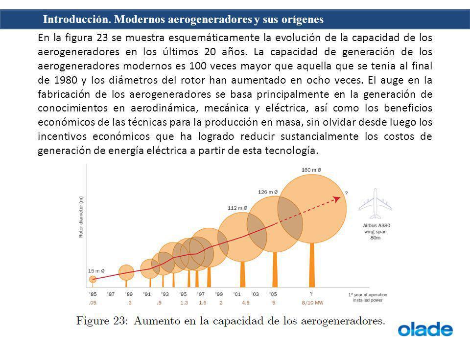 En la figura 23 se muestra esquemáticamente la evolución de la capacidad de los aerogeneradores en los últimos 20 años. La capacidad de generación de