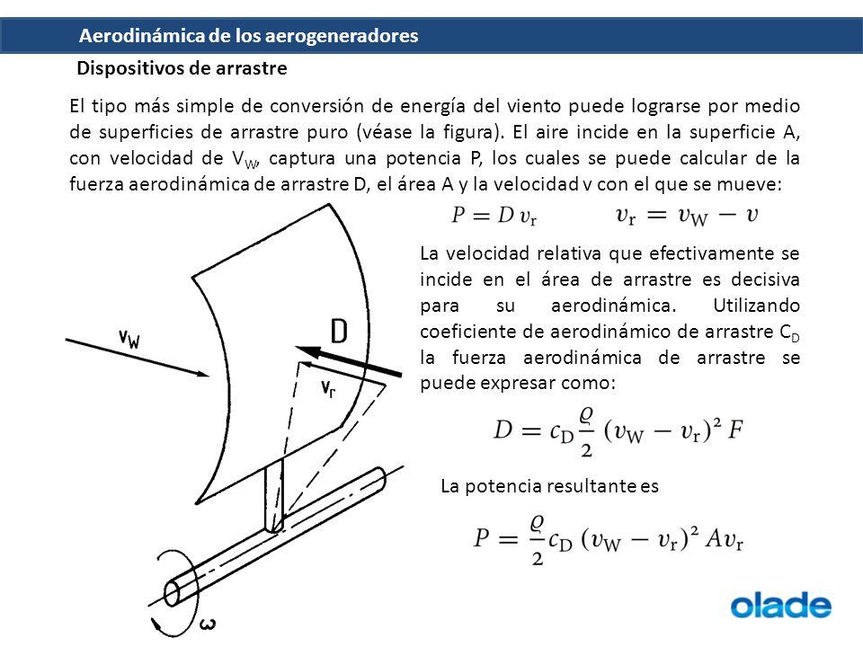El tipo más simple de conversión de energía del viento puede lograrse por medio de superficies de arrastre puro (véase la figura).