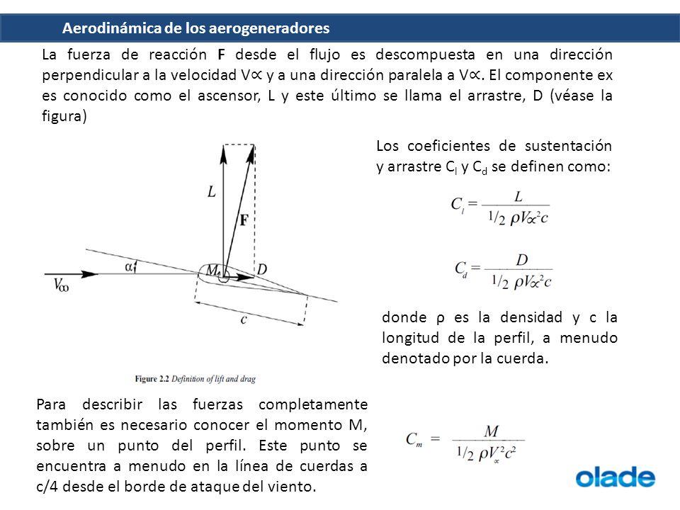 Aerodinámica de los aerogeneradores La fuerza de reacción F desde el flujo es descompuesta en una dirección perpendicular a la velocidad V y a una dirección paralela a V.