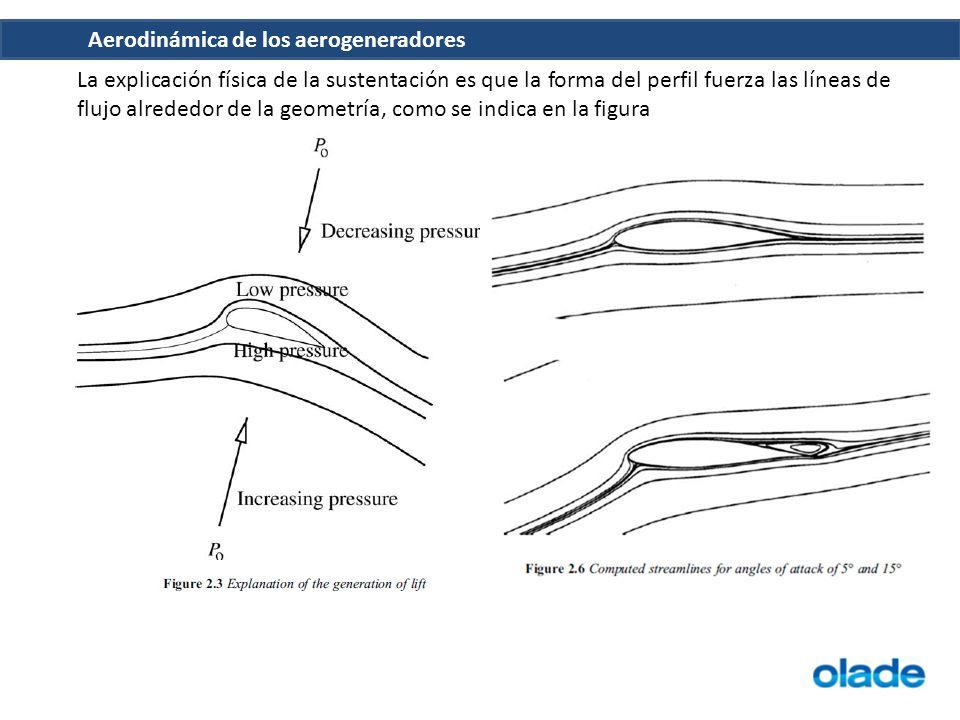 Aerodinámica de los aerogeneradores La explicación física de la sustentación es que la forma del perfil fuerza las líneas de flujo alrededor de la geometría, como se indica en la figura