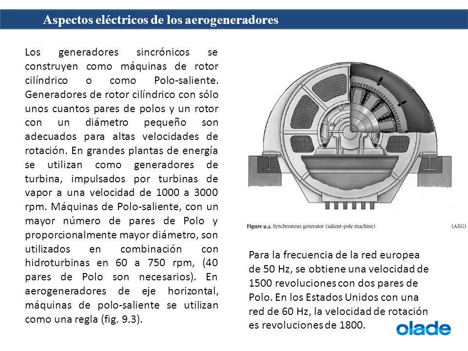 Aspectos eléctricos de los aerogeneradores Los generadores sincrónicos se construyen como máquinas de rotor cilíndrico o como Polo-saliente.