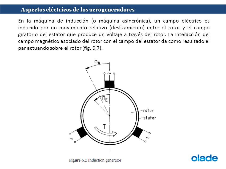 Aspectos eléctricos de los aerogeneradores En la máquina de inducción (o máquina asincrónica), un campo eléctrico es inducido por un movimiento relativo (deslizamiento) entre el rotor y el campo giratorio del estator que produce un voltaje a través del rotor.