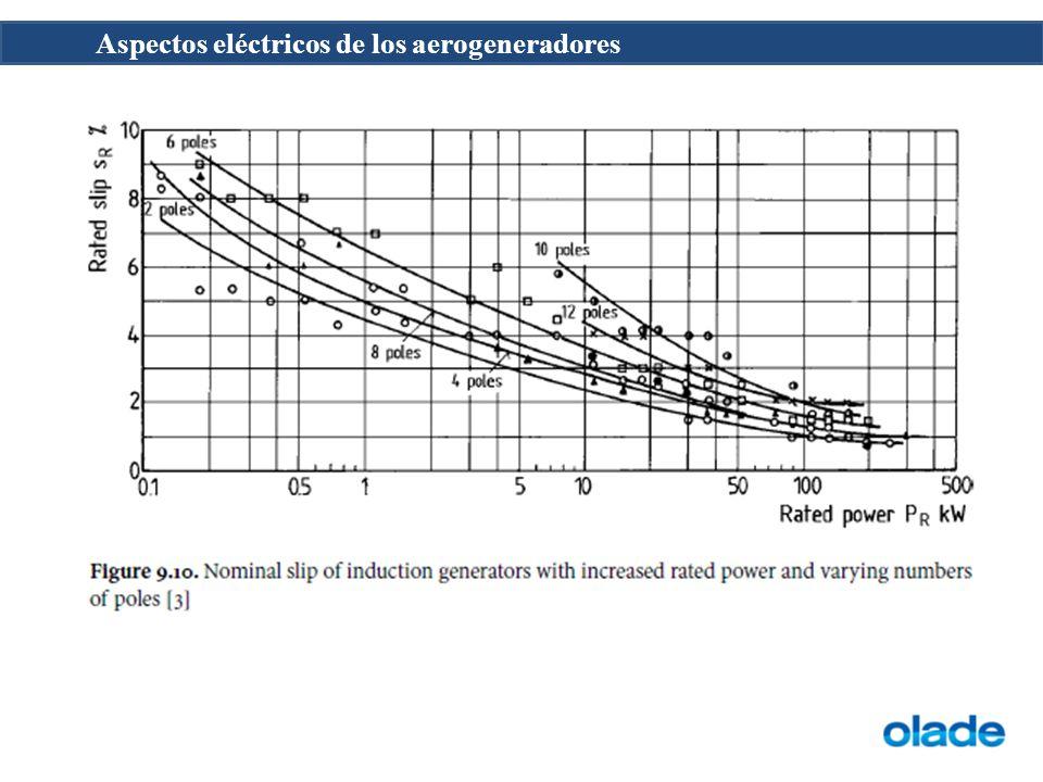 Criterios de evaluación para generadores eléctricos en aerogeneradores Una breve análisis de las propiedades fundamentales de los generadores síncronos y de inducción muestra que ambas versiones realmente pueden ser utilizado sin problemas cuando se combinan con una unidad motriz que proporciona un par de conducción constante a una velocidad fija.
