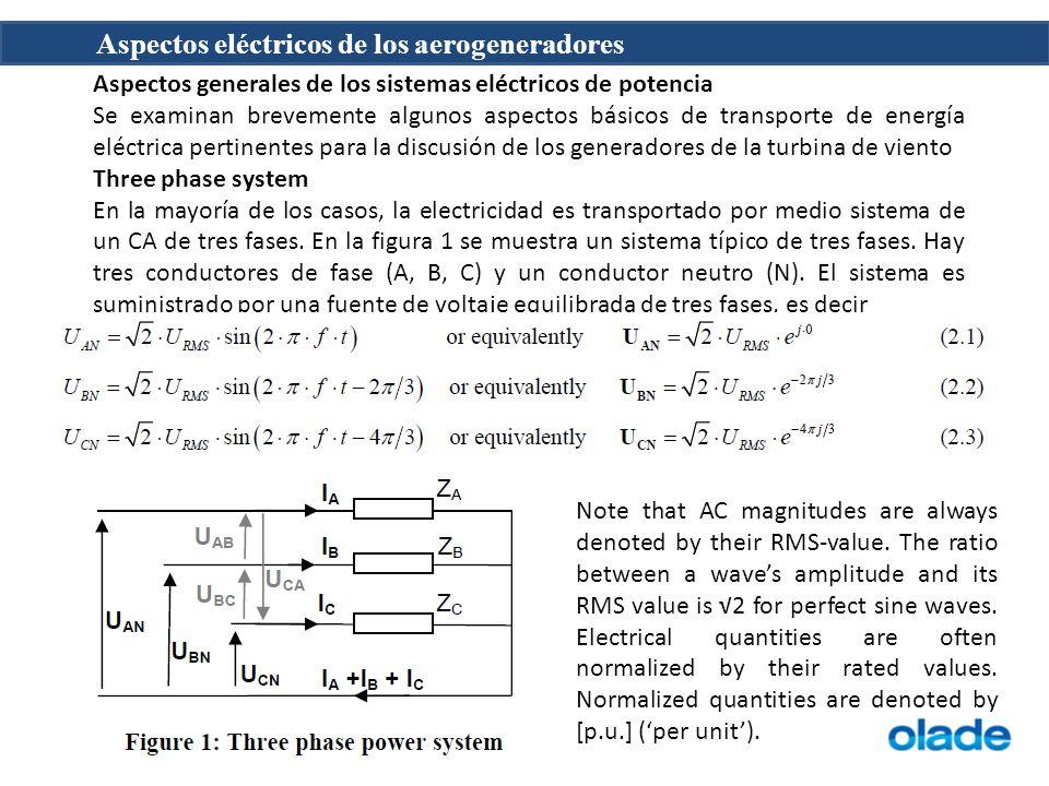 Aspectos eléctricos de los aerogeneradores Un sistema balanceado de tres fases de voltaje implica que|U AN | = |U BN | = |U CN |, con una diferencia de fase de exactamente 120 ° entre ellos.