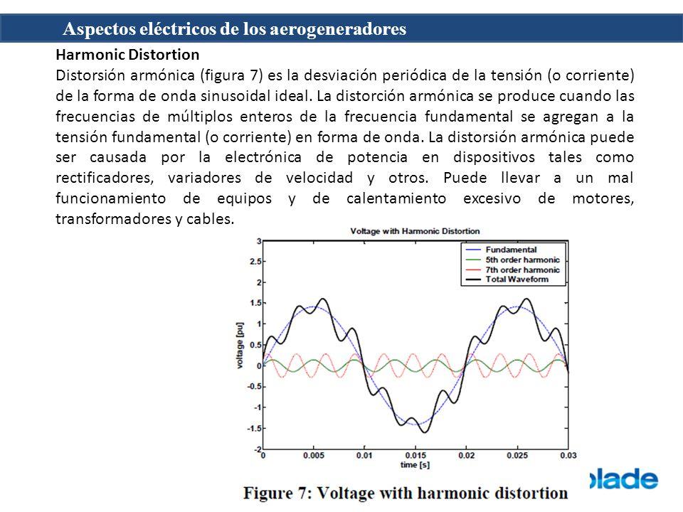 Aspectos eléctricos de los aerogeneradores Harmonic Distortion Distorsión armónica (figura 7) es la desviación periódica de la tensión (o corriente) de la forma de onda sinusoidal ideal.