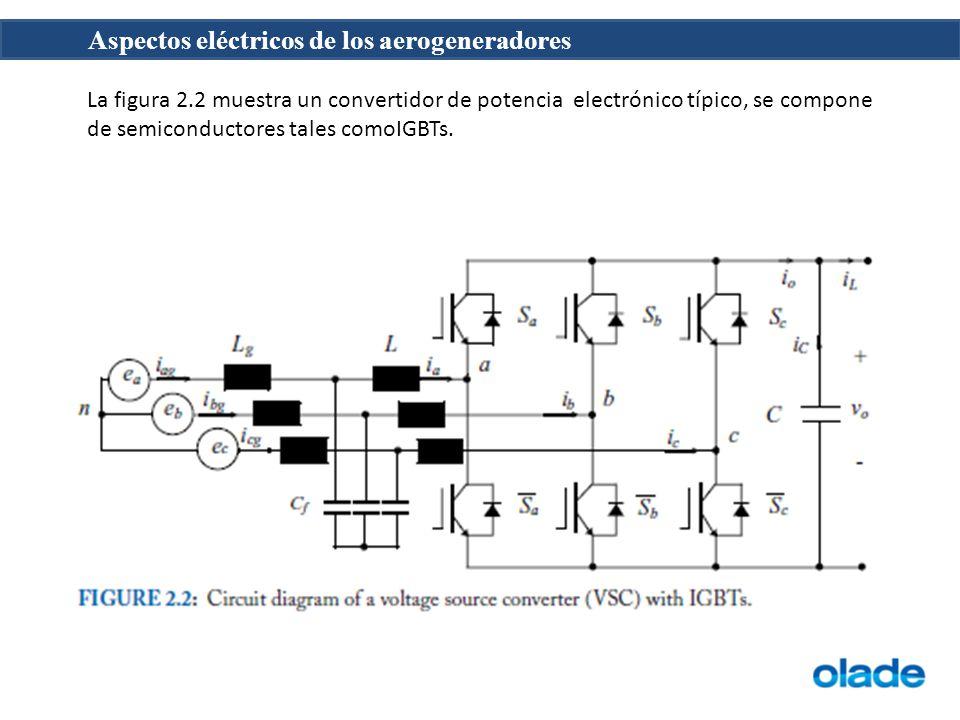 Aspectos eléctricos de los aerogeneradores La figura 2.2 muestra un convertidor de potencia electrónico típico, se compone de semiconductores tales comoIGBTs.