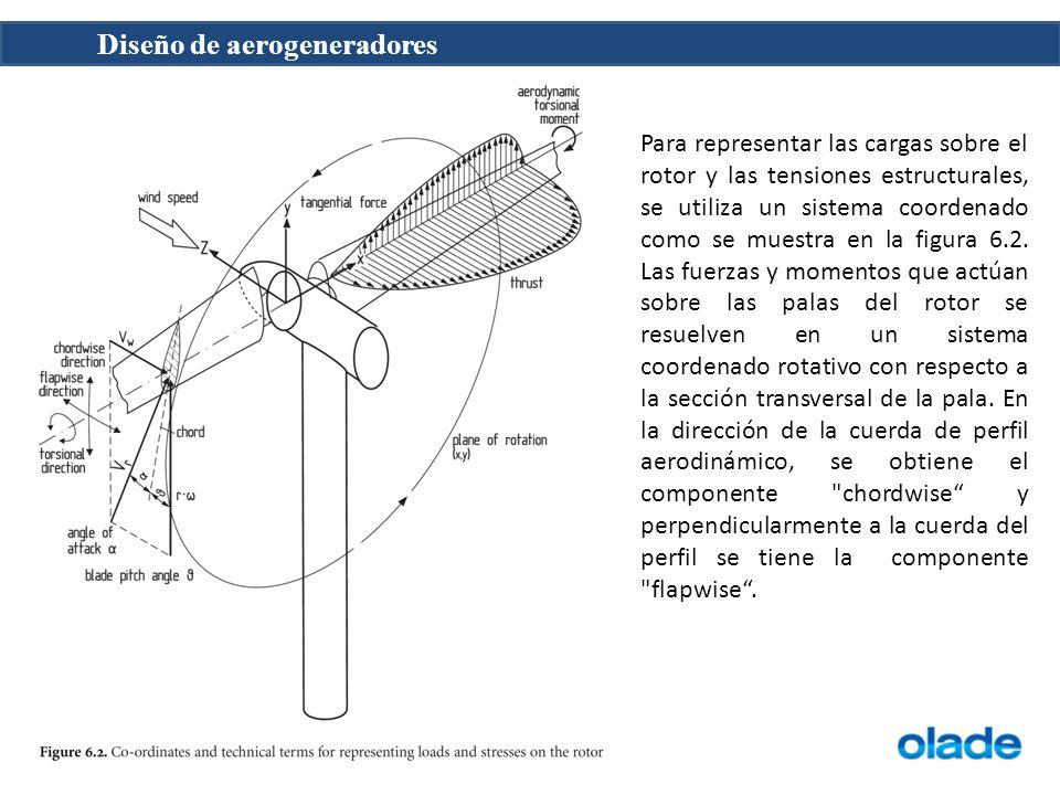 Para representar las cargas sobre el rotor y las tensiones estructurales, se utiliza un sistema coordenado como se muestra en la figura 6.2. Las fuerz