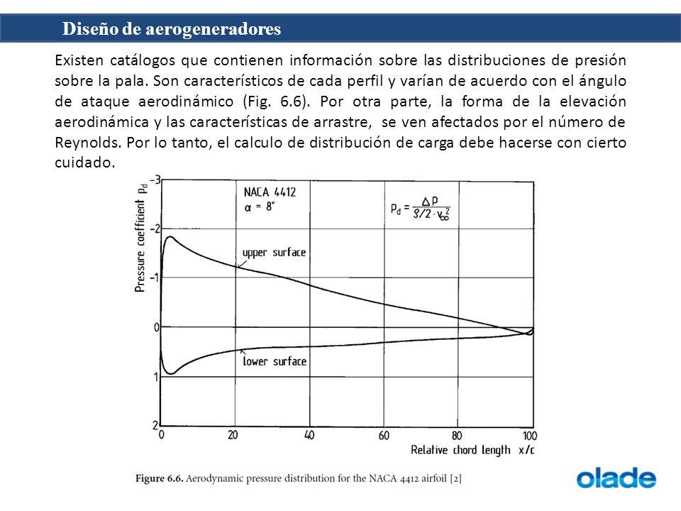 Diseño de aerogeneradores Existen catálogos que contienen información sobre las distribuciones de presión sobre la pala.