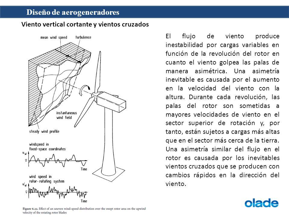 Diseño de aerogeneradores Viento vertical cortante y vientos cruzados El flujo de viento produce inestabilidad por cargas variables en función de la revolución del rotor en cuanto el viento golpea las palas de manera asimétrica.