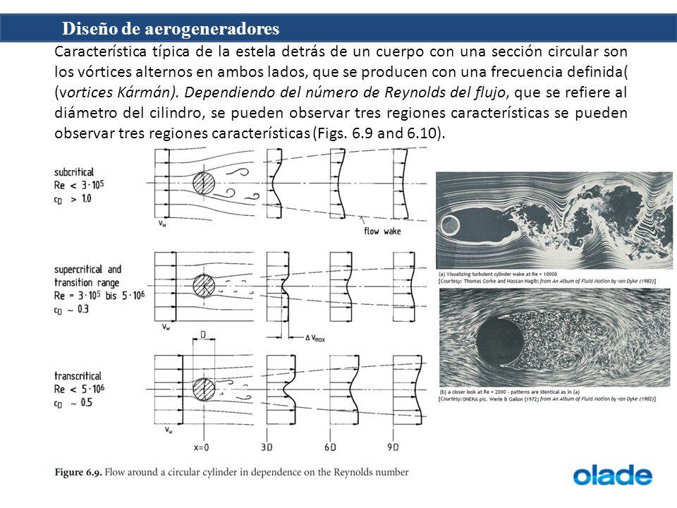 Diseño de aerogeneradores Característica típica de la estela detrás de un cuerpo con una sección circular son los vórtices alternos en ambos lados, que se producen con una frecuencia definida( (vortices Kármán).