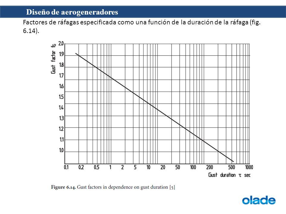 Diseño de aerogeneradores Factores de ráfagas especificada como una función de la duración de la ráfaga (fig. 6.14).