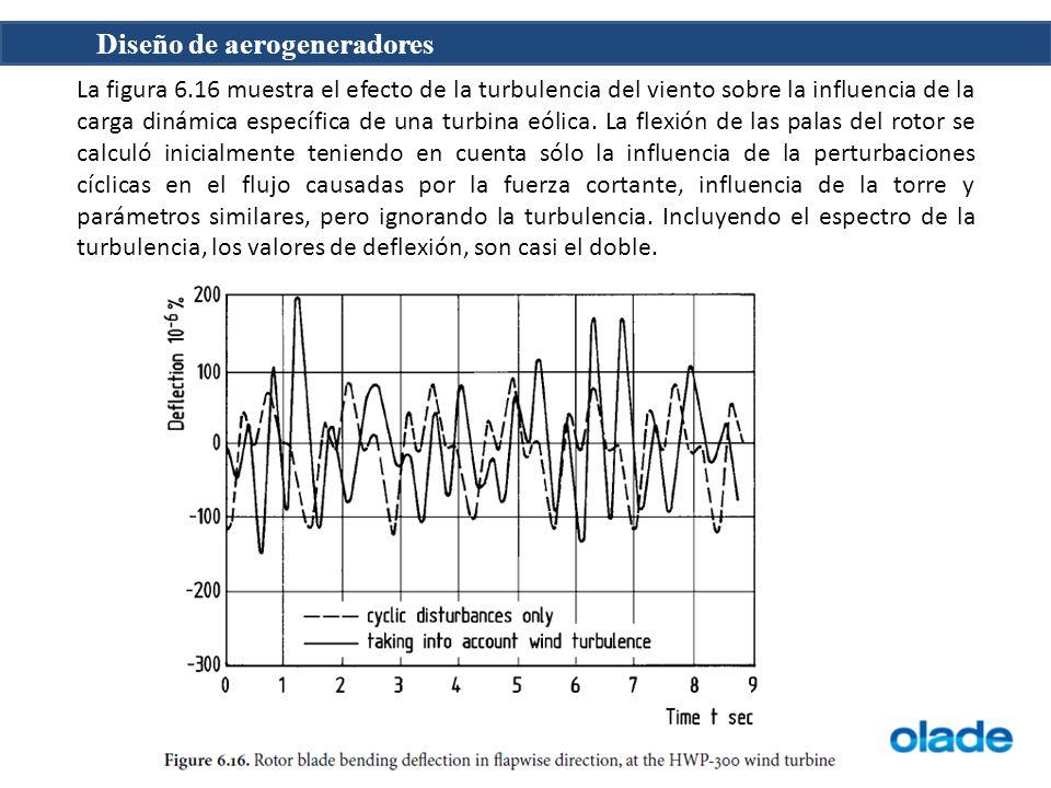 Diseño de aerogeneradores La figura 6.16 muestra el efecto de la turbulencia del viento sobre la influencia de la carga dinámica específica de una turbina eólica.