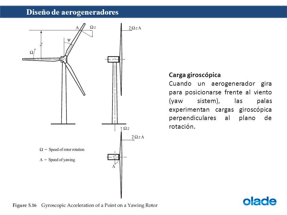 Diseño de aerogeneradores Carga giroscópica Cuando un aerogenerador gira para posicionarse frente al viento (yaw sistem), las palas experimentan cargas giroscópica perpendiculares al plano de rotación.