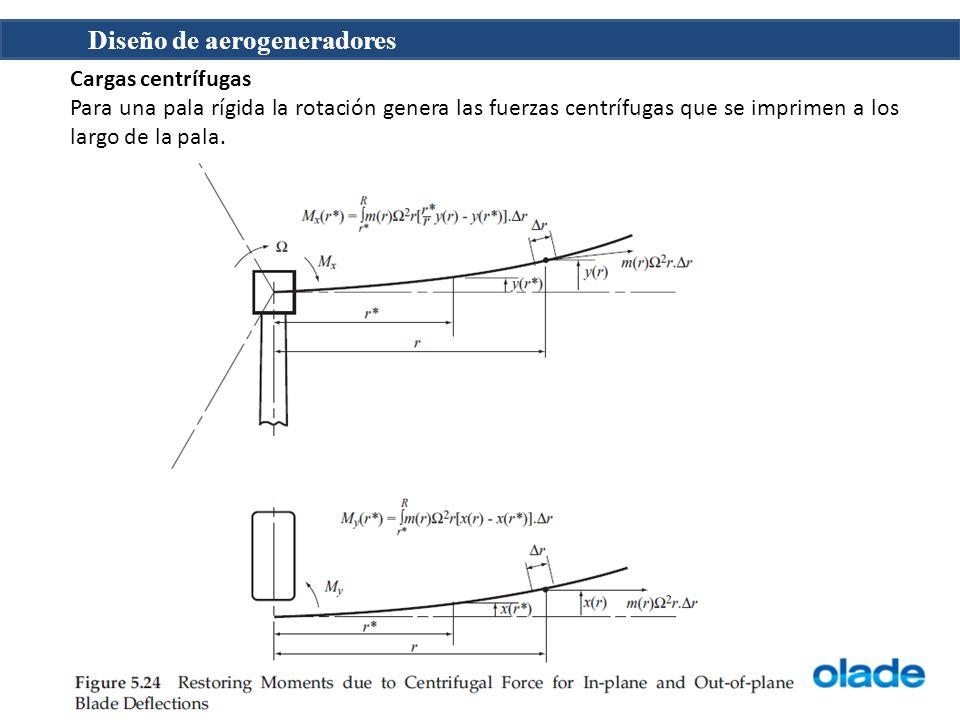 Cargas centrífugas Para una pala rígida la rotación genera las fuerzas centrífugas que se imprimen a los largo de la pala.