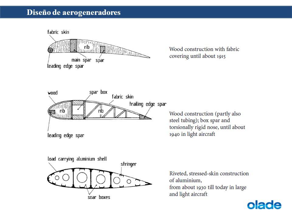 Diseño de aerogeneradores