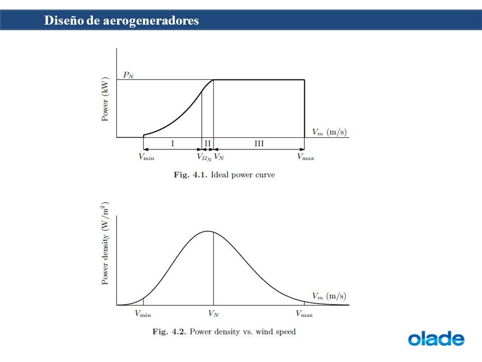 Cargas en el aerogenerador Las causas de todas las fuerzas que actúan sobre el rotor son atribuibles a los efectos de las fuerzas aerodinámicas, gravitacionales e inerciales.