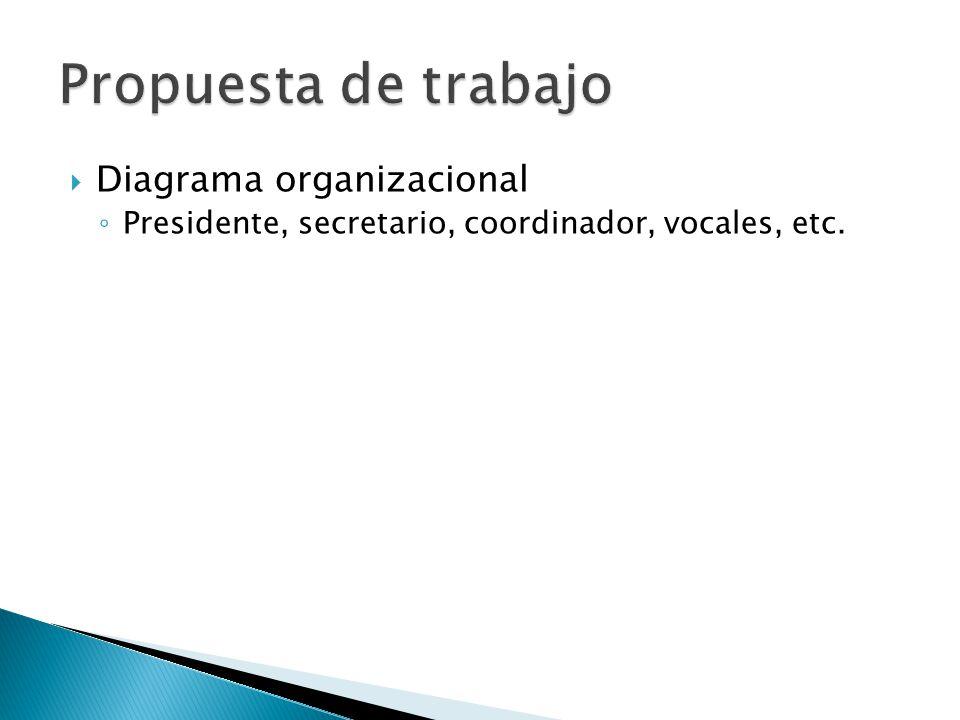 Diagrama organizacional Presidente, secretario, coordinador, vocales, etc.