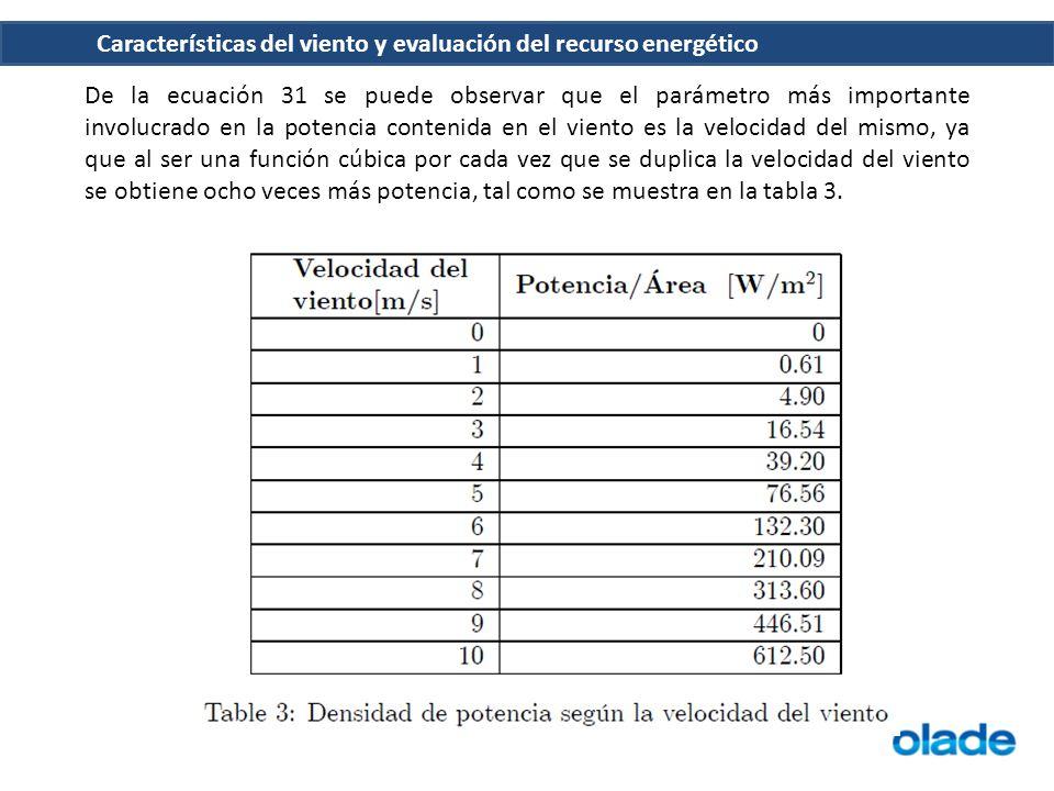 Características del viento y evaluación del recurso energético De la ecuación 31 se puede observar que el parámetro más importante involucrado en la p