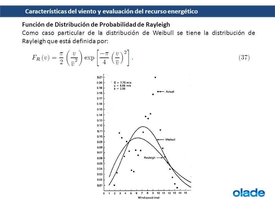 Características del viento y evaluación del recurso energético Función de Distribución de Probabilidad de Rayleigh Como caso particular de la distribu