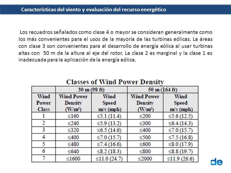 Características del viento y evaluación del recurso energético Los recuadros señalados como clase 4 o mayor se consideran generalmente como los más co