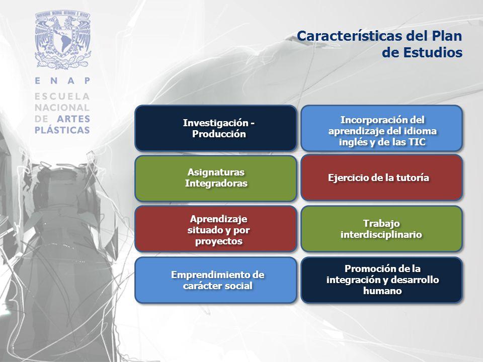 Características del Plan de Estudios Investigación - Producción Asignaturas Integradoras Aprendizaje situado y por proyectos Ejercicio de la tutoría I