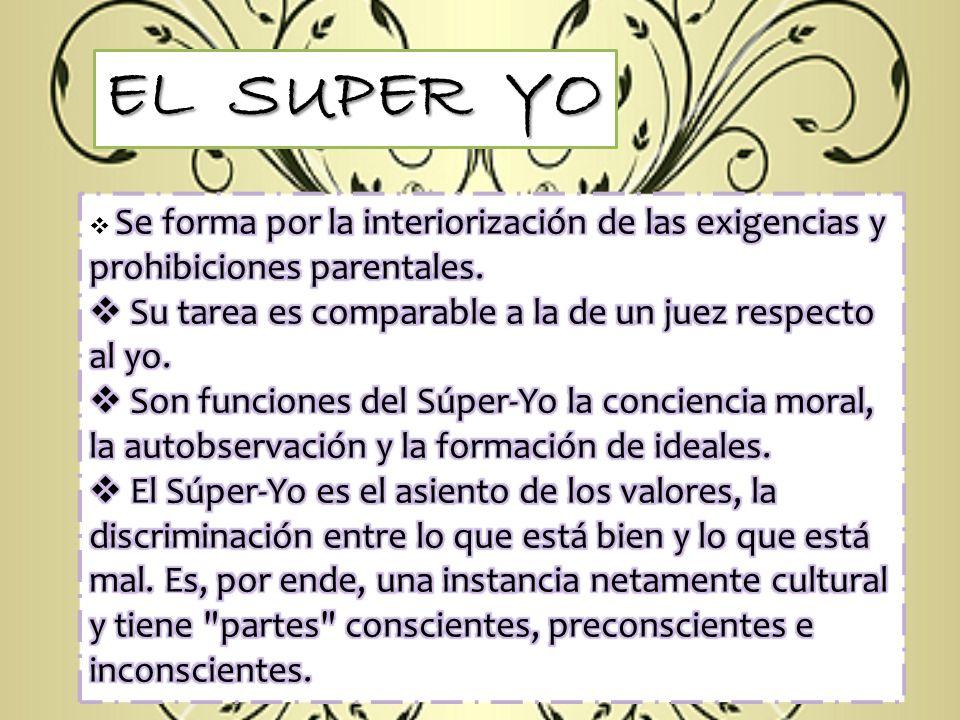 EL SUPER YO