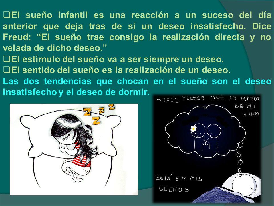 Primera Tópica (lugar virtual) del Aparato Psíquico En 1915, Freud propone la presencia de tres instancias psíquicas: Sistema Consiente.