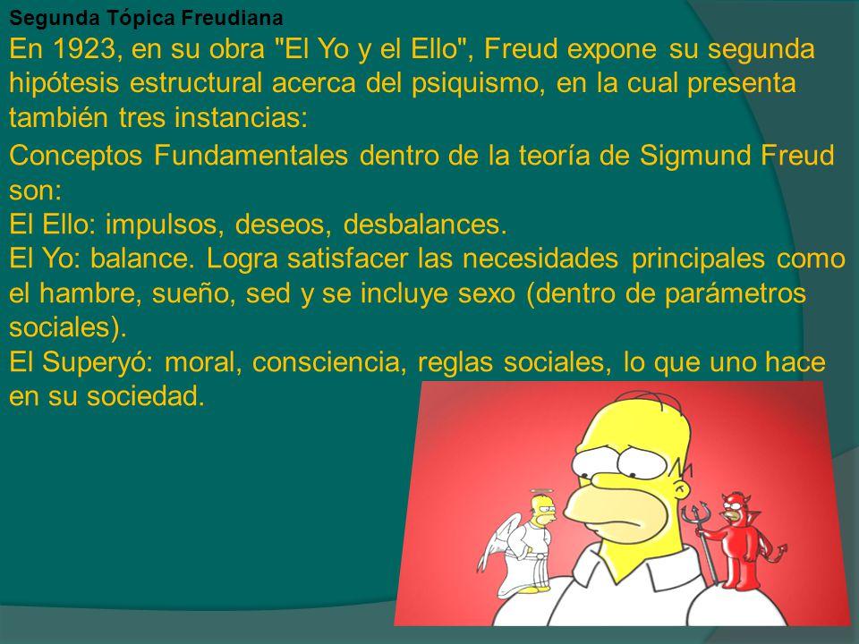 Conceptos Fundamentales dentro de la teoría de Sigmund Freud son: El Ello: impulsos, deseos, desbalances. El Yo: balance. Logra satisfacer las necesid