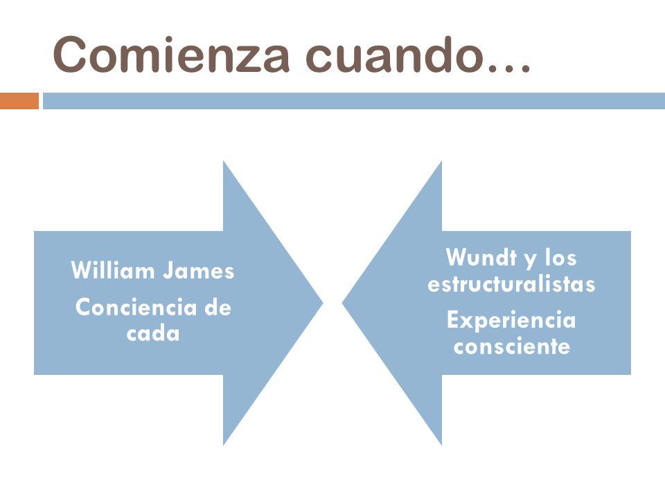 Comienza cuando… William James Conciencia de cada Wundt y los estructuralistas Experiencia consciente