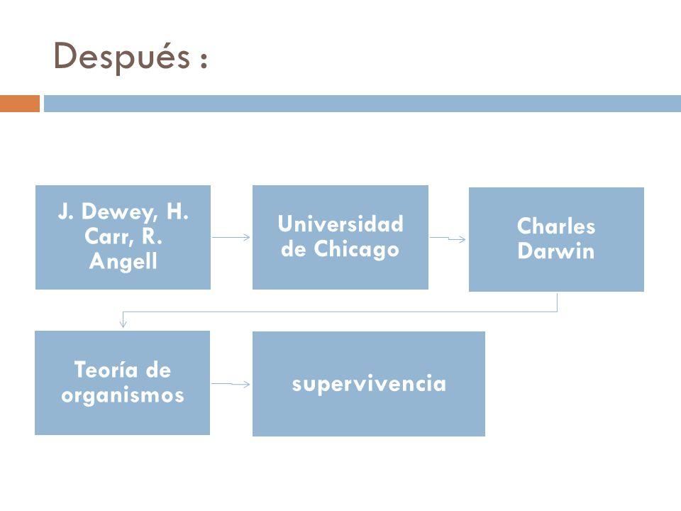 Después : J. Dewey, H. Carr, R. Angell Universidad de Chicago Charles Darwin Teoría de organismos supervivencia