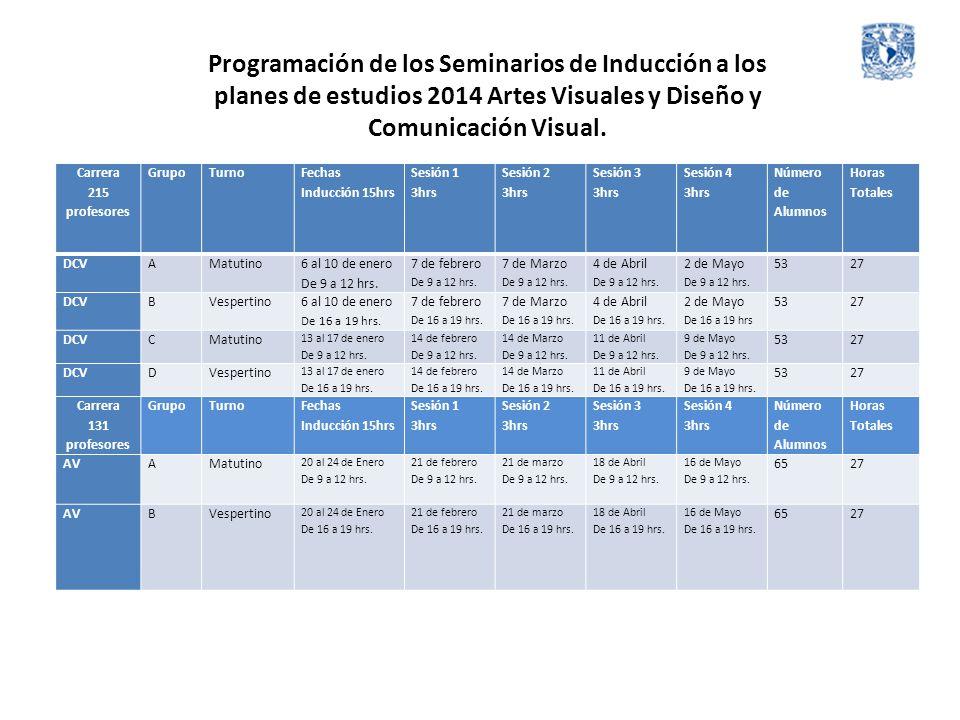 Programación de los Seminarios de Inducción a los planes de estudios 2014 Artes Visuales y Diseño y Comunicación Visual. Carrera 215 profesores GrupoT