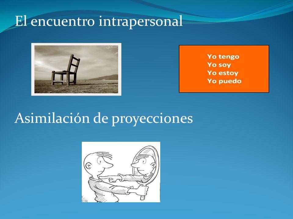 El encuentro intrapersonal Asimilación de proyecciones
