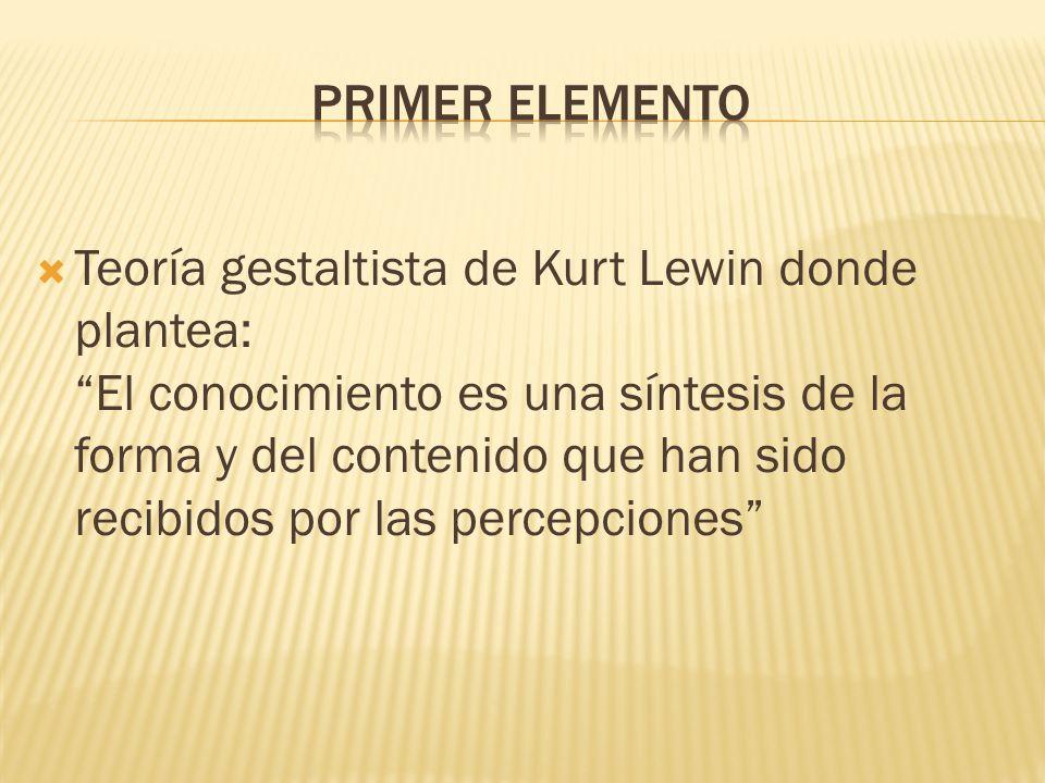 Teoría gestaltista de Kurt Lewin donde plantea: El conocimiento es una síntesis de la forma y del contenido que han sido recibidos por las percepciones
